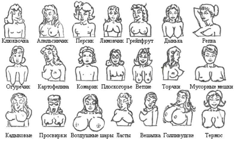 Фото разных форм грудей