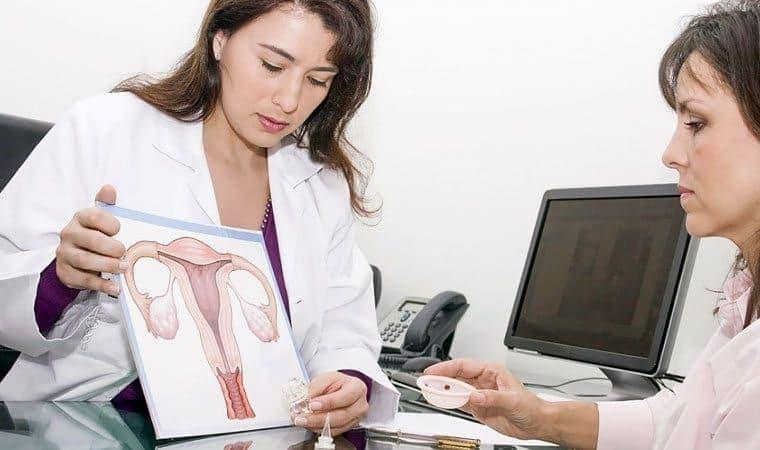 кисты кистомы яичников гинекология