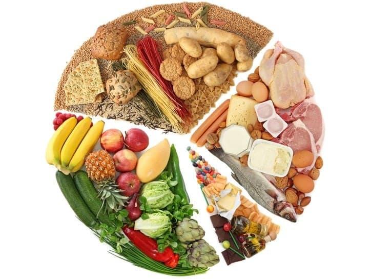 Полноценное питание – залог своевременного правильного полового созревания