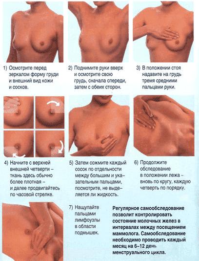 Самодиагностика при выделениях из груди